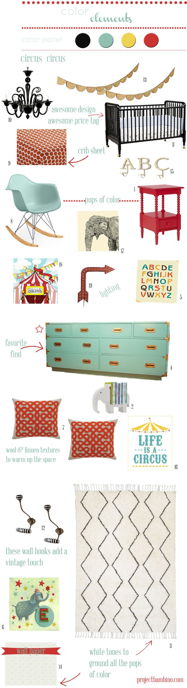 circus nursery inspiration board
