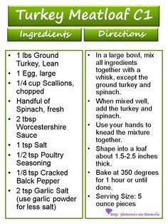 cool Turkey Meatloaf Recipe. 17 Day Diet Cycle 1. I added 2 eggs, 2 finely chopped ca...
