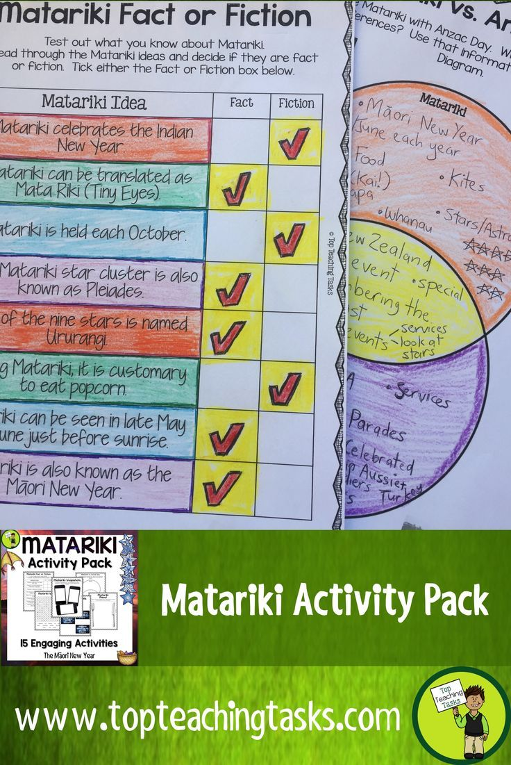 Let us save you time this Matariki with our Matariki Activity Pack to celebrate the Māori New Year. This NZ (New Zealand) Activity Pack features 15 Print and Go Matariki Themed Resources. Just choose which resources you would like to use and print them out!   Build your students use of Te Reo Māori.  This resource features: 1. Writing Prompts 1 2. Word Scramble 3. Fact or Fiction 4. Word Find 5. Mix and Match 6. Venn Diagram 7. Snap Shot 8. Acrostic Poem 9. Letter of Thanks 10. Whakatauki…