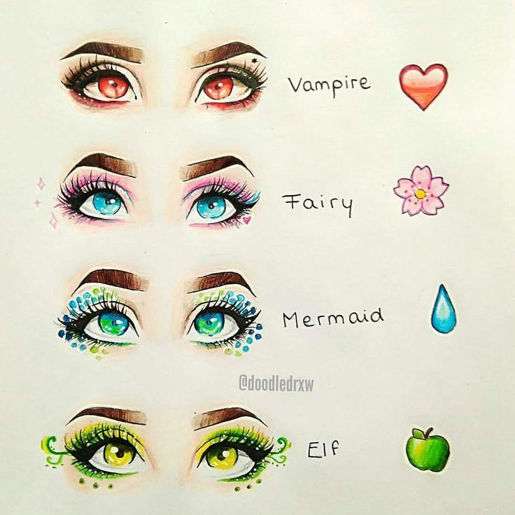Best 25 Eye Drawings Ideas On Pinterest Eye Art Pencil