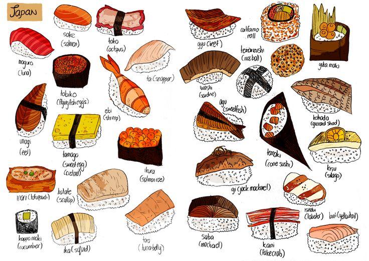 Sushi Type mamarantau | tempat berbagi info & cerita ibu di perantauan