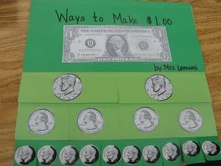 Show me the MONEY! For this foldable, you have to cut each flap. In first grade I always prepared the books ahead of time, but I think 2nd graders could definitely handle making them on their own. On the inside, the students describe the coins and write how to make a dollar using the coins on the flap. It is great for coin recognition as well as counting money.