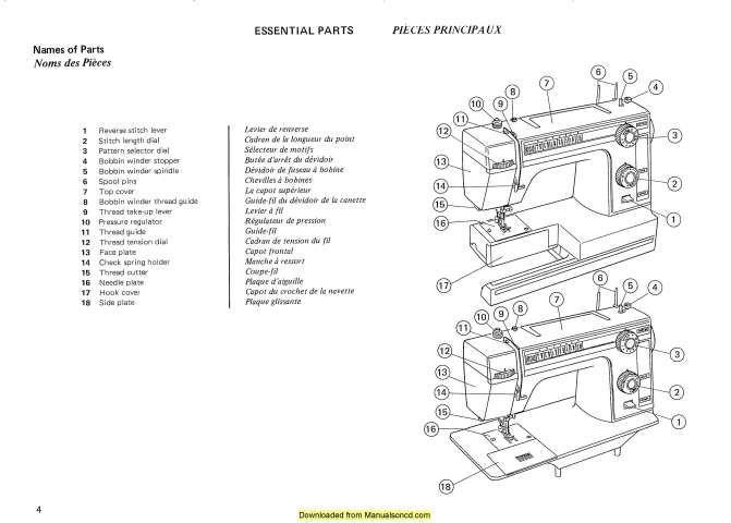 Janome 362 363 Sewing Machine Instruction Manual Sewing Machine Instruction Manuals Sewing Machine Instructions Sewing Machines Best
