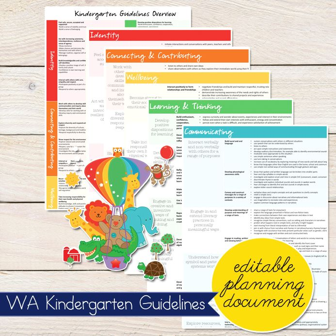 The West Australian Kindergarten Guidelines have recently been published. The guidelines support teachers to plan lessons that are relevant to their students in the Kindy Years. The purpose of these guidelines is to help educator's develop programs that provide the optimum level of development for the Kindergarten students. These guidelines use the EYLF as their base and provide more direction for teachers.