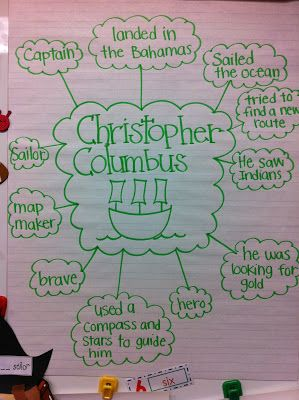 Christopher Columbus web. Have the students create a web contaning all of the facts they learning about Columbus including the wind patterns, season changes, and the properties of Earth they discovered. KY