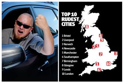 UK's most badly behaved motorists outed in new report, with Bristol drivers the worst according to research by Privilege Car Insurance #bristol #rudestdrivers #badlybehaved #pgautomotive