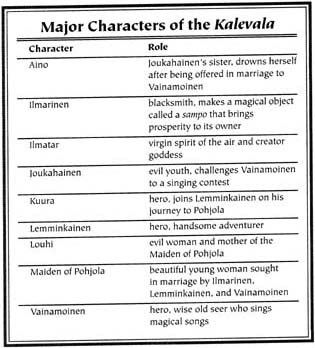 Finnish Mythology