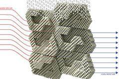 Amerikanere skaber intelligent mursten med årtusind gammel viden