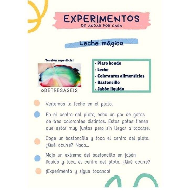 Pin De Irene Asensi Rodriguez En Experimentos Tensión Superficial Experimentos Colorantes Alimenticios