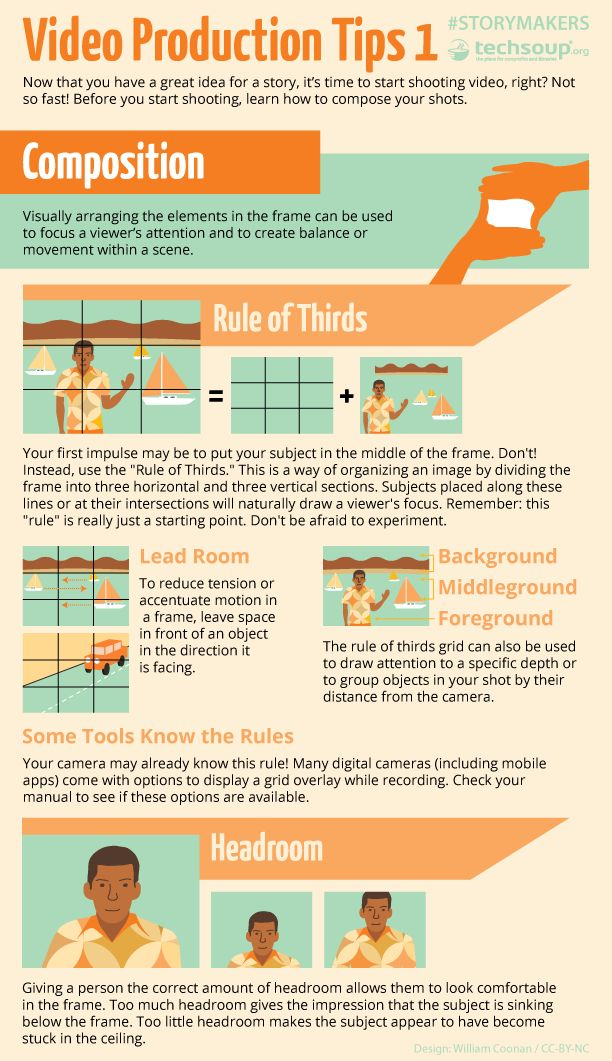 A helpful infographic on the basics of shot framing.