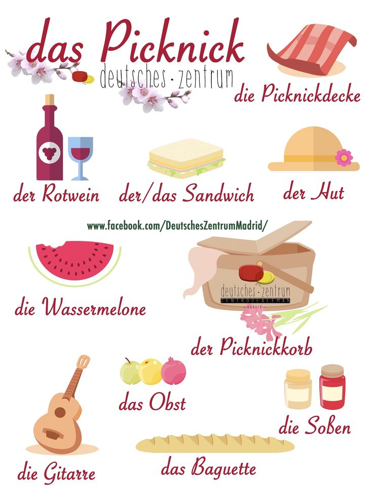 Picknick Deutsch Wortschatz Grammatik German Alemán DAF Vocabulario
