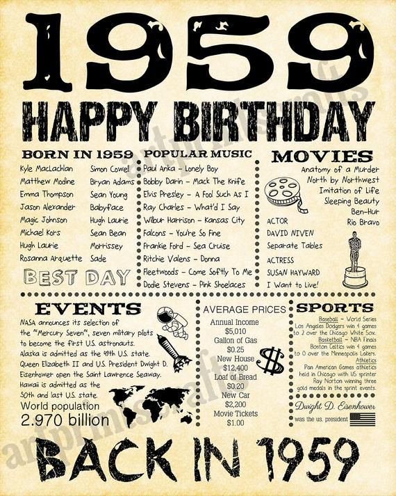 60th Birthday 1959 Fun Facts For Husband Gift