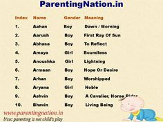The Ultimate Collection Of Indian Hindu Baby Names With Meaning. Brought To You By ParentingNation.in.