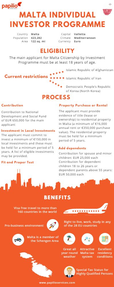 Malta Citizenship by Investment Programme #Malta #maltacitizenship #citizenship
