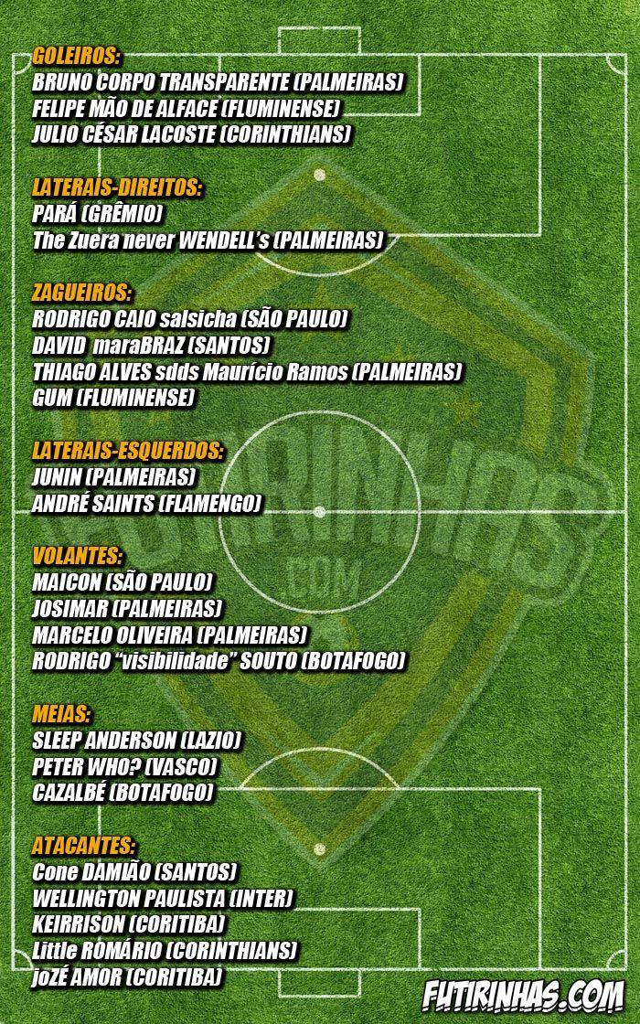 Seleção Brasileira perna-de-pau pra Copa do Mundo