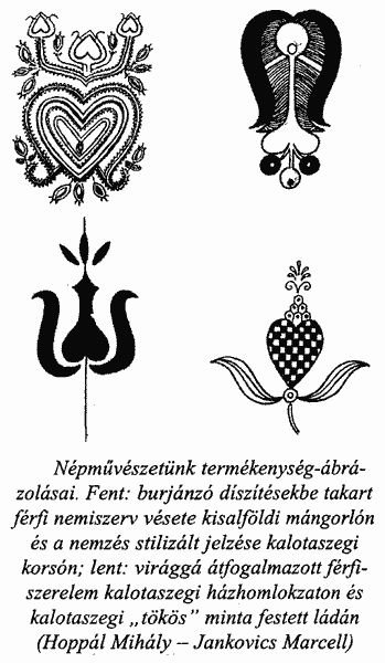 Fertility  -  Ancient Hungarian Folk Art Style Elements