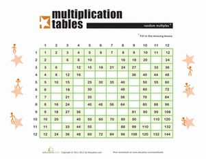 Fill the Times Table Grid