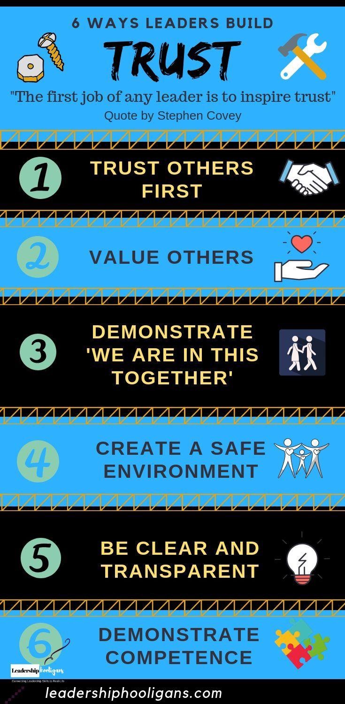 Tips For Building Trust Through Authentic Leadership Leadership Hooligans Authentic Leadership Leadership Quotes Leadership