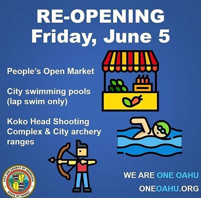 Announcement From Honolulu Parks Covid19hi Lap Swimming T Set Andria
