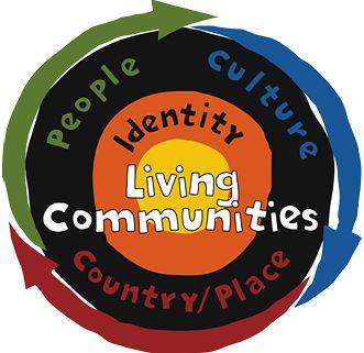 Indigenous Culture in the Australian Primary School. A Modernized Approach for Teachers by Teachers ...