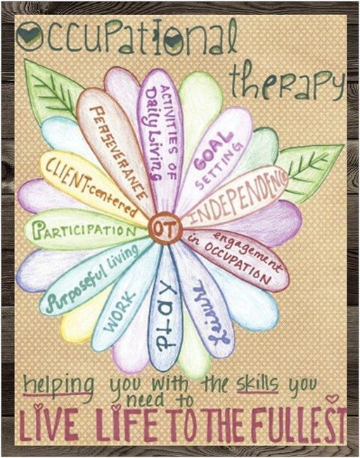 "Postcard or poster ""Occupational Therapy, Live Life To The Fullest"""