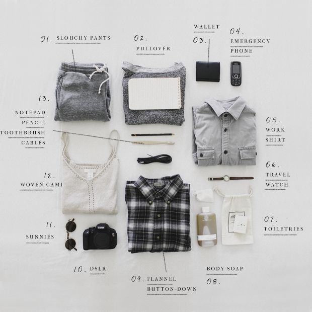 What I'm Packing - The Denizen Co.