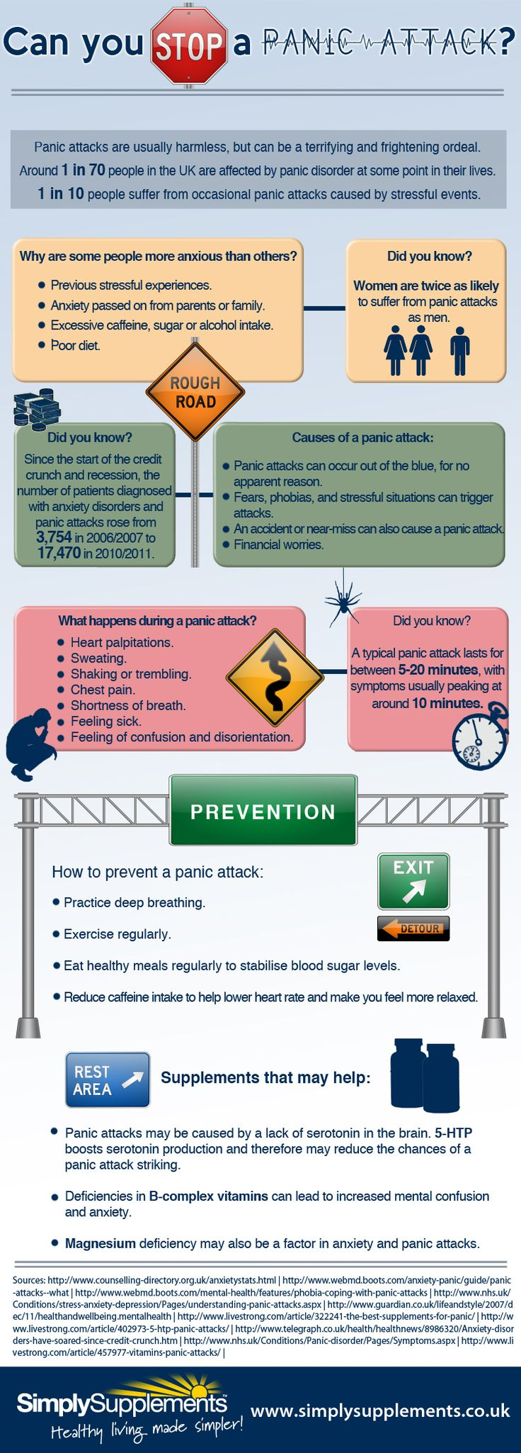 Can you stop a panic attack?  Take a look at our infographic and follow the road to a panic-free lifestyle!
