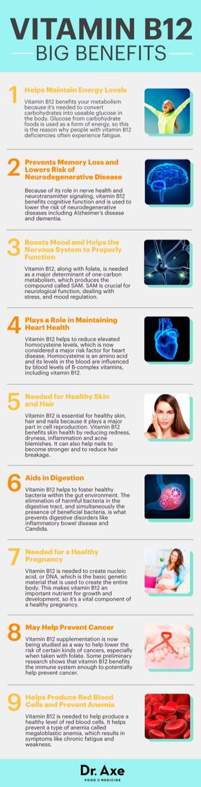 B12 benefits from Dr. Axe