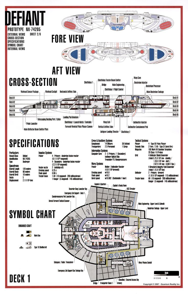 564 Best Space Story Information Images On Pinterest Science Chevy Volt Engine Diagram How Much Would It Cost To Build The Starship Enterprise
