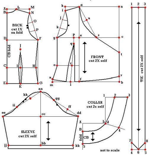 Blue print on how to make a custom fitted wrap top based on your measurements!