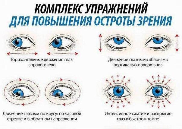 Зарядка для глаз творит чудеса - Здоровье, физкультприветы и диеты