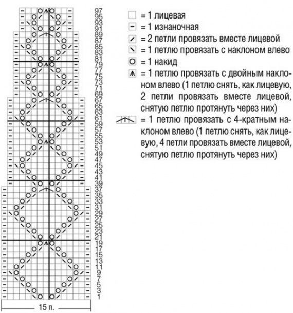 Летний кардиган, удлиненной формы связан спицами. Кардинан связан из пряжи темно-серого цвета. Изюминкой этого кардигана являются вертикальные полосы ажурного узора,
