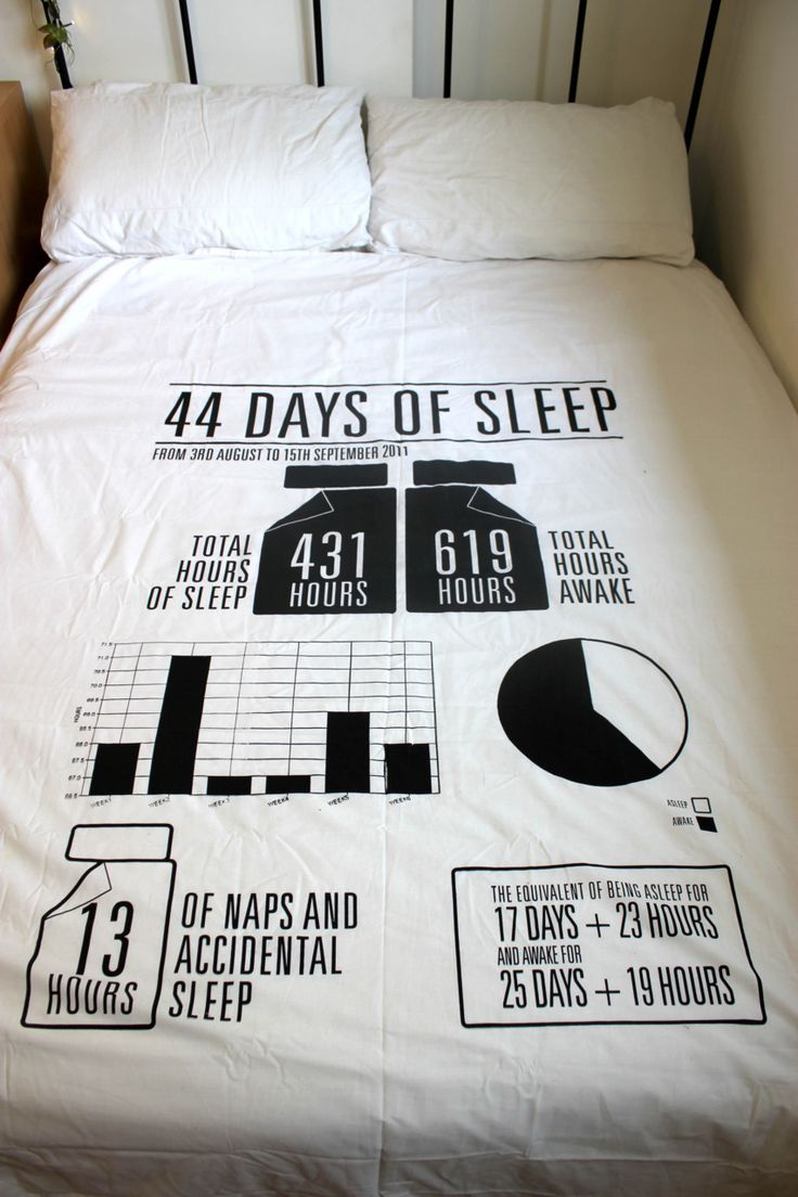 im wowed. it really breaks down exactly how many days you were sleeping in a 44-day period. now i need to find out exactly how much sleep i really need.