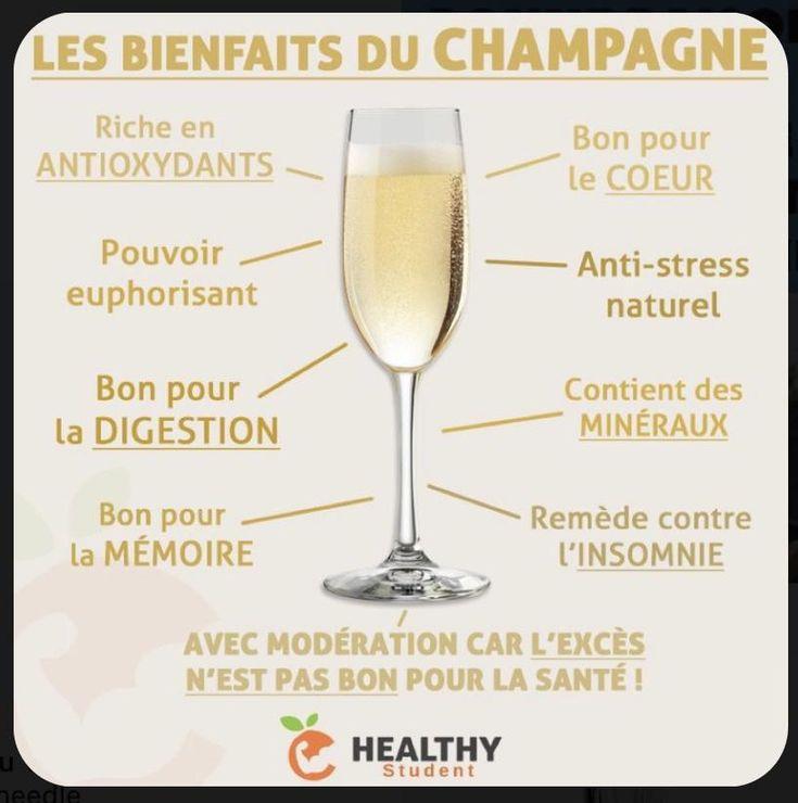 Les bienfaits du Champagne ! en 2020 | Aliments bons pour