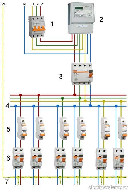 Вокруг света 999: Как самостоятельно провести монтаж электропроводки своими руками. Схемы и фото прокладки электрической проводки в жилом доме