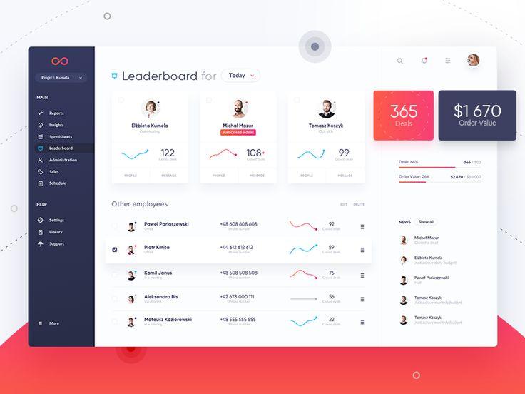 Leaderboard | Sales management platform