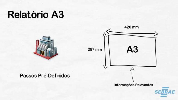 Relatório A3 - Drops Indústria Mais SEBRAE RS