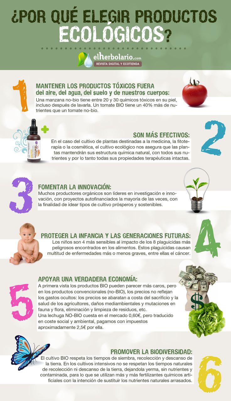 Razones de peso para elegir productos ecológicos. . . . . . . . . . . . . . . . . . . . . . . . .   > Revista digital: http://www.elherbolario.com   > Ecotienda: http://ecotienda.elherbolario.com