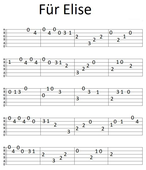 Easy Guitar Tab Fur Elise With Images Ukulele Fingerpicking