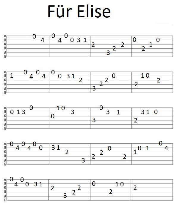 Easy Guitar Tab Fur Elise Guitar Tabs Songs Guitar Tabs Easy Guitar