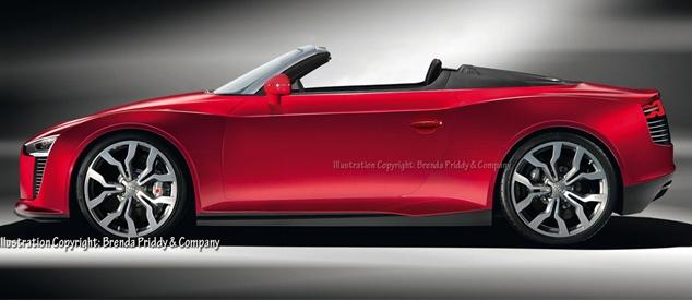 2014 Audi R5 Spyder