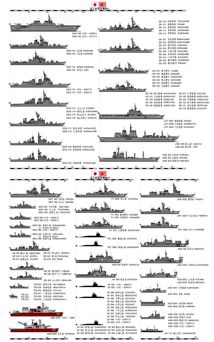 an introduction to the japanese maritime self defense force Introduction: march 30, 1965, for  with the last ys-11 being delivered to the japanese maritime self-defence force on may 11, 1973  japan maritime self defense.