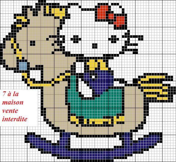Grille gratuite hello kitty le blog de 7 la maison - Petite maison hello kitty ...