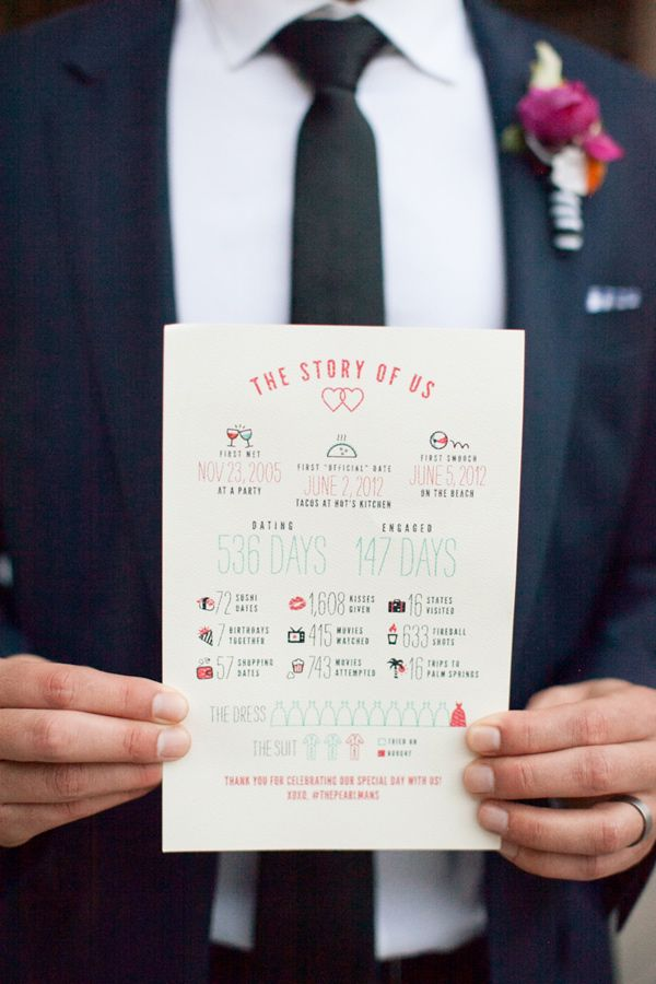 """the story of us"" with key dates, photo by She Wanders http://ruffledblog.com/malibu-calamigos-ranch-wedding #weddingideas #papergoods #stationery"