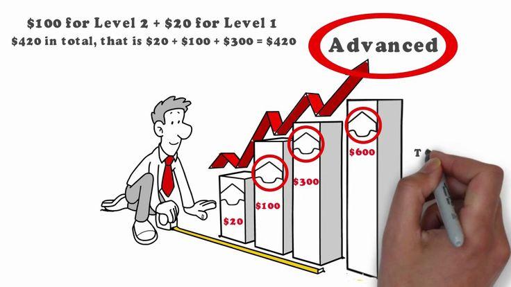 TAT Academy Compensation Plan
