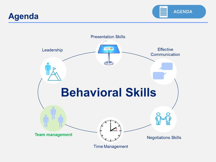 Best Soft Skills Training Material Communication Leadership