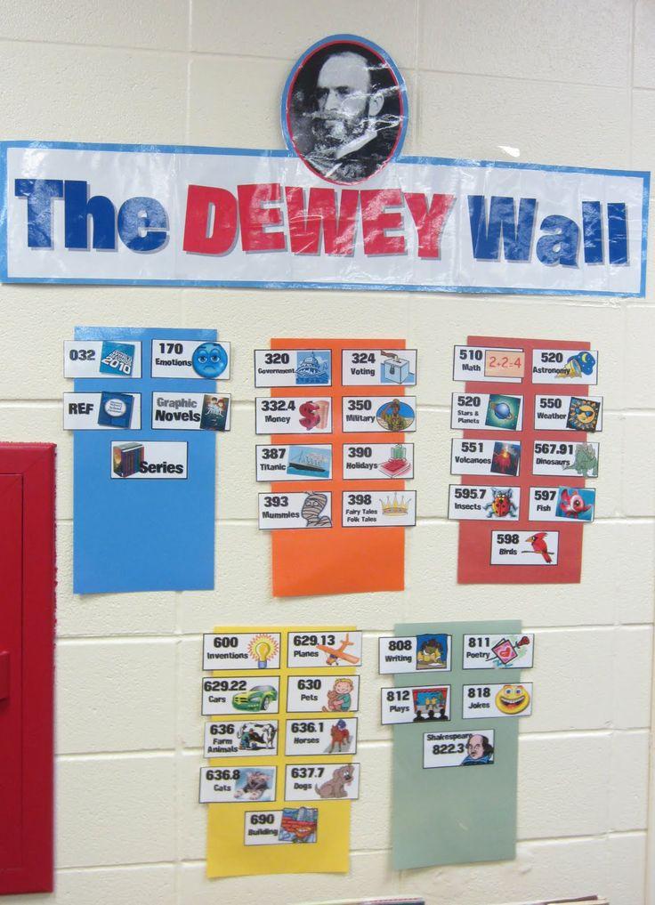 dewey decimal classification bethesda elementary