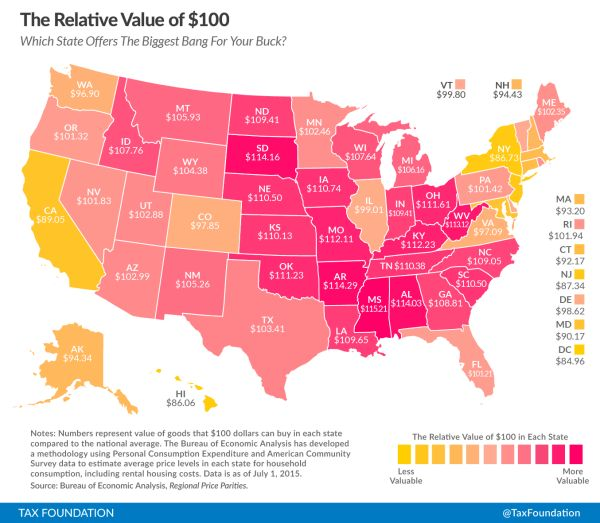 In a fascinating look at the cost of living in all 50 states and hundreds of metropolitan areas, the Tax Foundation shows exactly how much — and how little — 100 bucks is worth depending where you live.