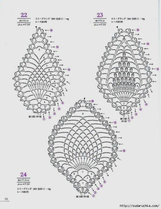 Crochet: Pineapple motives