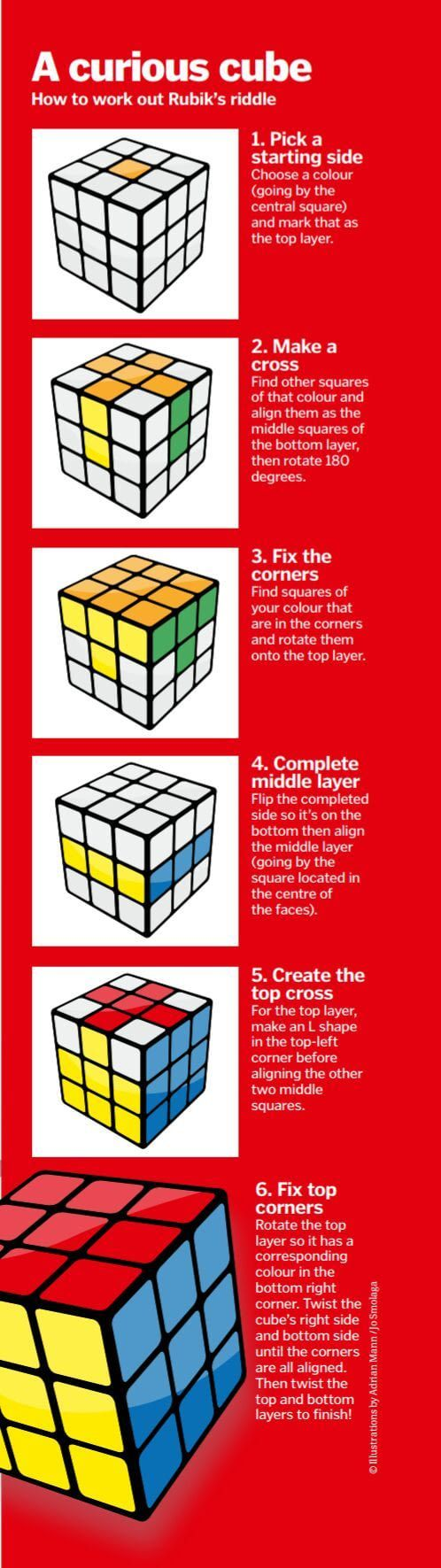 How to solve a Rubik's cube - 9GAG